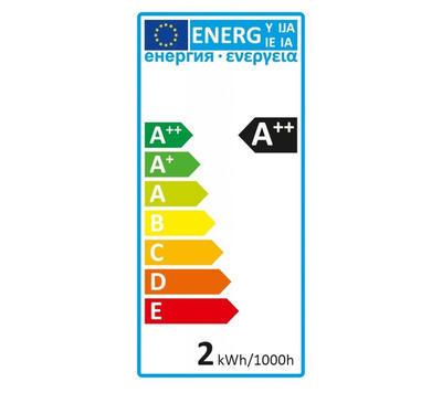 CorePro LEDcapsuleLV 2.5-28W G4 827 - 2